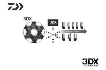 DAIWA 3DX kohlefaser