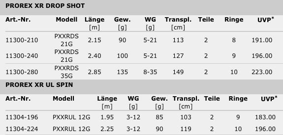 DAIWA-PROREX-XR-Drop-Shot&UL-Tabelle