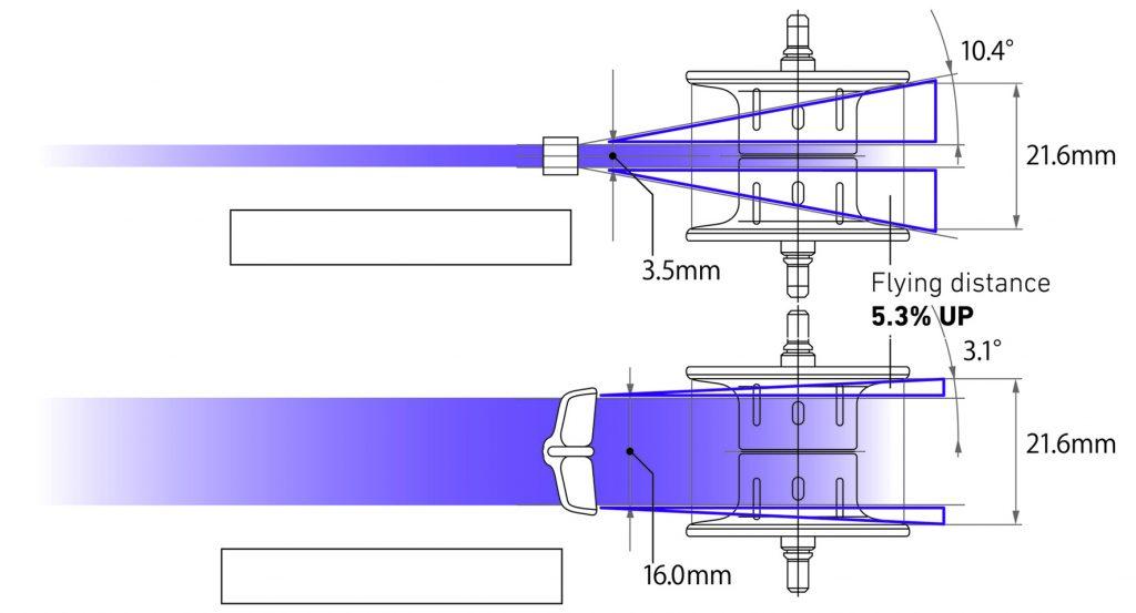 T-Wing System mit SV Spool - DAIWA PROREX